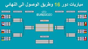كأس امم اوروبا 2020 | المنتخبات المتأهلة الى دور 16 وجدول المباريات -  YouTube