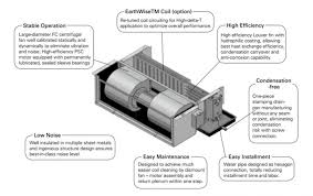 enviro tec vav flow chart enviro tech fan coil unit wiring diagram enviro tech fan coil unit wiring diagram trusted wiring diagram enviro tec vav flow chart