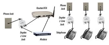 og phone jack wiring og wiring diagram and schematics home phone wiring diagram wiring diagram