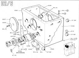 A question for those who have set up industrial machine tools