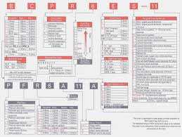 Ac Delco Spark Plug Heat Range Chart 10 Autolite Spark Plug Heat Range Chart Cover Letter