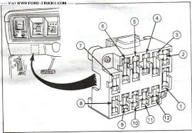 1989 ford bronco ii fuse box diagram panel for schematic wiring full size of 1989 ford bronco ii fuse box diagram panel f engine likewise wiring diagrams