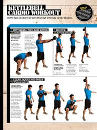 Fat Burning Kettlebell Cardio Workout Routine
