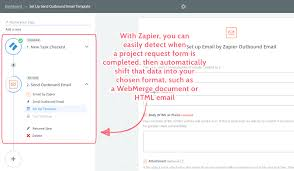 Project Request Form How To Create A Project Request Form And Why Your Company Needs One 2
