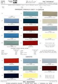 Yellow Car Paint Chart Rust Oleum Oil Based Paint Colors Medicalcureusa Co