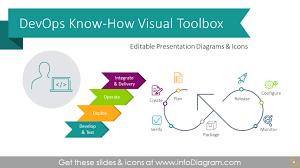 It Agile Scrum Powerpoint Templates