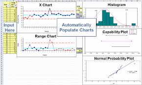 50 Control Chart Excel Template Ufreeonline Template