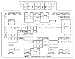 02 tahoe fuse box diagram diy wiring diagrams \u2022 2008 tahoe fuse box diagram chevrolet tahoe 2002 fuse box diagram auto genius rh autogenius info 1999 tahoe fuse box diagram fuse box diagram 2002 tahoe