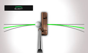 How To Fit A Putter Chart Ping Fitting