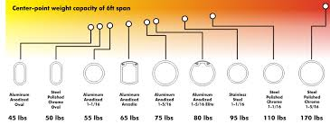 thickness of hanging clothes closet rod and hardware information