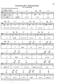B Flat Baritone Finger Chart 55 Rare Euphonium Finger Chart