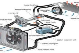 2005 yukon blower motor relay wiring diagram for car engine 1993 gmc yukon fuse box diagram in addition 2005 yukon denali engine in addition 2000 gmc