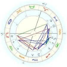 Prince Natal Chart Andrew Prince Duke Of York Astro Databank