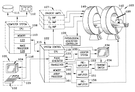 mri block diagram the wiring diagram mri wiring diagram mri wiring diagrams for car or truck block diagram