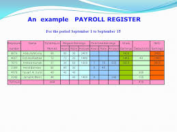 The Payroll Register An Example Payroll Register For The Period