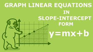 ʕ ᴥ ʔ graphing linear equations in slope intercept form y mx b with negative m in 90 seconds you