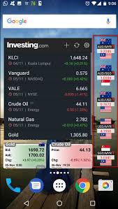 Live Forex Chart Widget Forex Rate Widget Live Forex Rates Table With Charts Widget