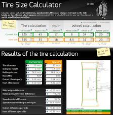 Tire Size Calculator Info Compare Tires And Wheels