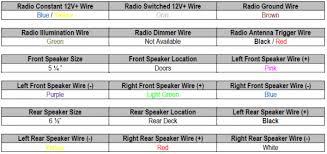 wiring diagram toyota prado radio wiring diagram and schematics toyota wiring diagrams wiring library source · toyota radio wiring harness simple diagram 2007 tundra 1999 camry prado toyota prado radio wiring