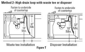 example of typical under sink high loop installation