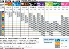 Correct Butler Creek Scope Cover Chart Nikon Scopes