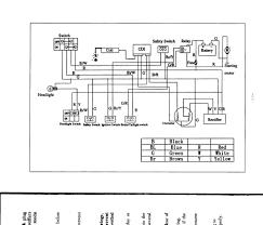 chinese 4 wheeler wiring diagram & lifan 110 wiring diagram 110 6 wire ignition switch diagram atv at Kazuma 110cc Atv Wiring Diagram