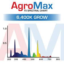 6400k Grow Light Agromax 2 Foot T5 Grow Bulb 6400k