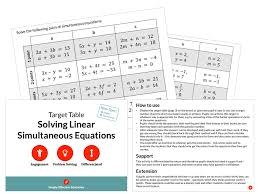 maths powerpoint describe fully the transformation by tristanjones teaching resources tes