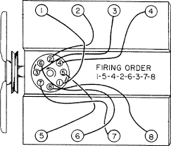 ford f100 pickup 1970 ford 390 firing system when at idle graphic