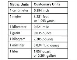 meteric chart metric conversion table volume chart careeredge info