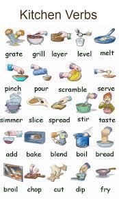 132 best kitchen kitchen utensils vebs images
