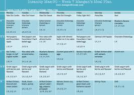 Weekly Meal Plan Best Meal Plan Maegan Blinka