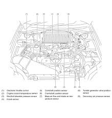 repair guides component locations component locations underhood sensor locations impreza 2004 2005 2 5l dohc engine