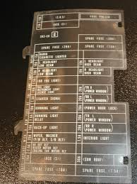 honda eg fuse box diagram honda wiring diagrams