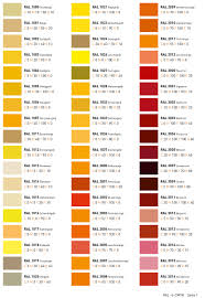 Ral To Pantone Conversion Chart Pin By Claudia Lim On C Source In 2019 Pantone Colour