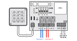 how to set up the h atilde para rmann ctv and ctv digital keypads abi ctv wiring diagram 240v