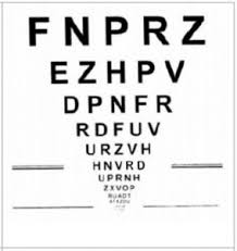 Logmar Snellen Chart Snellen And Logmar Acuity Testing The Royal College Of