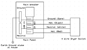 wiring an outlet wires wiring image wiring wiring an outlet 4 wires wiring auto wiring diagram schematic on wiring an outlet