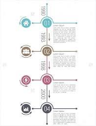 Wedding Timeline Best History Timeline Template Free Download Wedding Reception Of Events