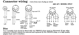 tt noise wiring diagram [archive] the art of sound forum Xlr To Phono Wiring Diagram Xlr To Phono Wiring Diagram #47 xlr to phono wiring diagram