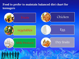 Diet Chart For Teenager Ppt Balanced Diet Chart For Teenagers Powerpoint