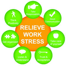 Workplace Stress Management What Does Stress Cost A Business