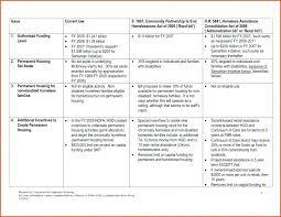 Sample Budget Plan For Non Profit Fundraising Proposal For Non Profit Organization Sample