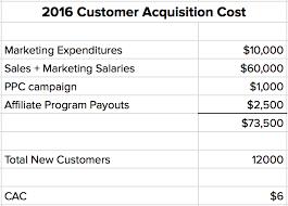 customer acquisition cost customer acquisition cost cac baremetrics