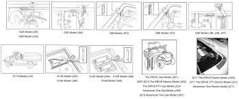 what year is my yamaha golf cart golf 1995 Yamaha G14 Gas Wiring Diagram Yamaha G9 Golf Cart Wiring Diagram