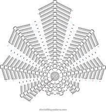Crochet Oval Pattern Interesting Inspiration