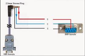 garmin gps 17 wiring diagram garmin automotive wiring diagrams garmin gps wiring diagram screen shot 2015 09 19 at 17 18 36