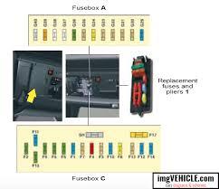 citroen c5 2003 fuse box diagram not lossing wiring diagram • citro n c5 i dc de fuse box diagrams schemes vehicle com rh vehicle com 99 corvette fuse box diagram 81 corvette fuse box diagram