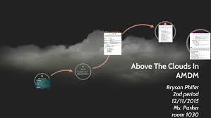 Amdm Venn Diagram Worksheet Answers Above The Clouds In Amdm By Sherita Kendrick On Prezi