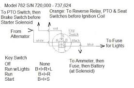 ih cub cadet forum 782 ignition switch wiring diagram 782kewswitchmarkedup